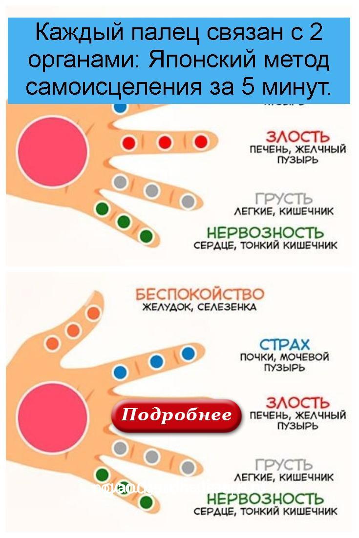 Каждый палец связан с 2 органами: Японский метод самоисцеления за 5 минут 4