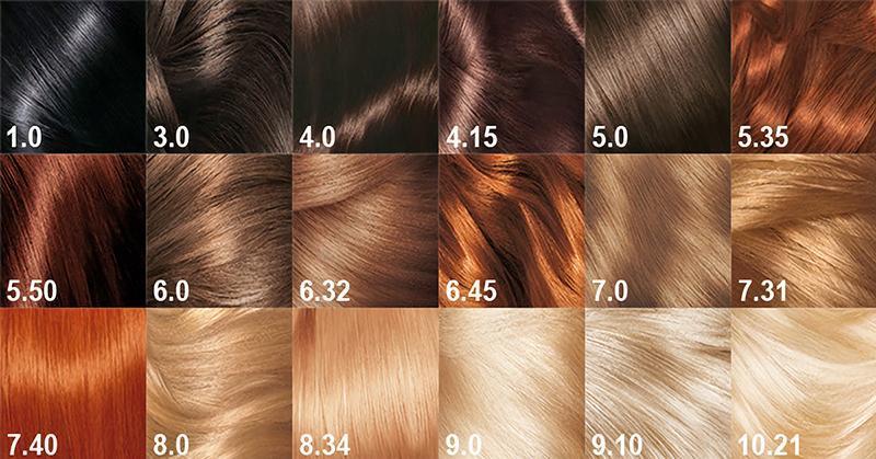Вот что означают цифры на упаковке! Научилась красить волосы правильно, наконец-то 3